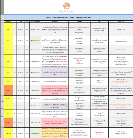 Swat Risk Assessment Matrix Template Pictures to Pin – Security Assessment Template